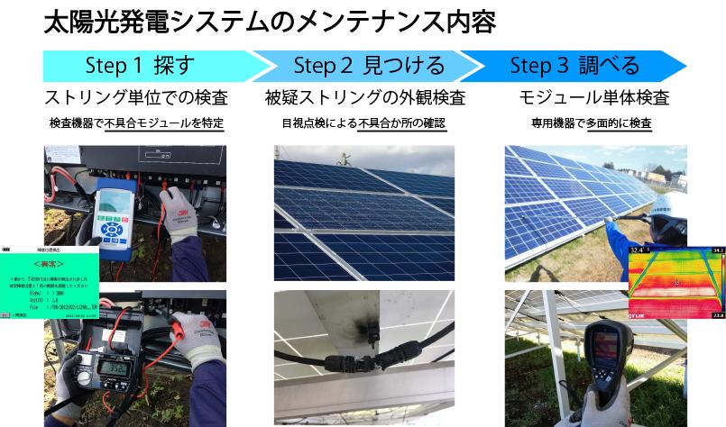 太陽光発電|株式会社 大木無線電気
